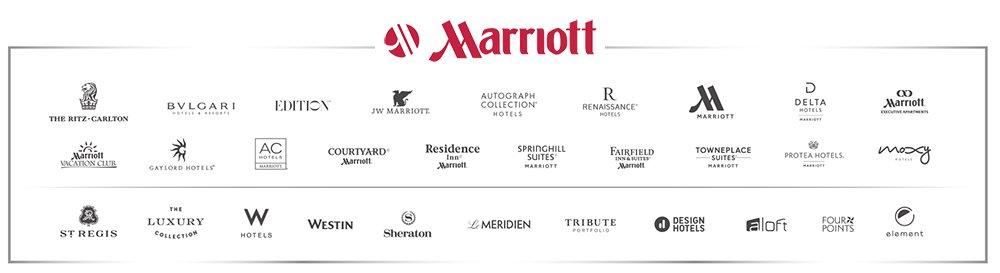 Thuong hieu Marriott Le Meridien
